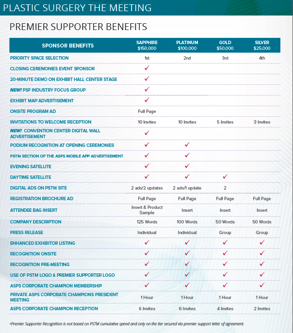Premier Support Benefits 2019